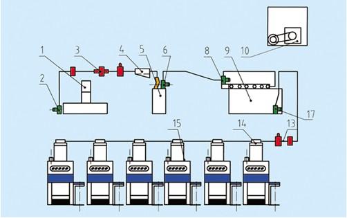 3,amp-2000 金属火星探出器 4,dj001 除微尘器  5,fa126 重物分离器
