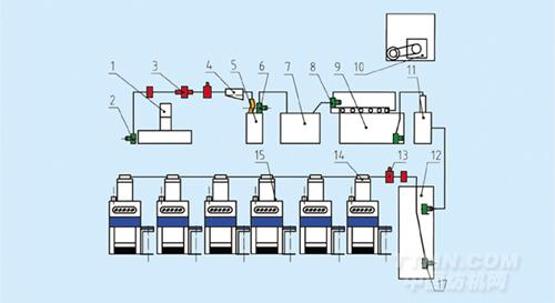 fa206梳棉机电路图