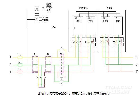 消耗在制动电阻上,以防止母线电压过冲