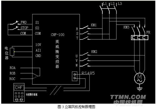 英威腾chf100系列变频器在立窑风机中的应用