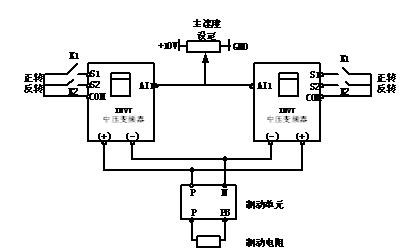 深圳英威腾中压系列变频器的应用