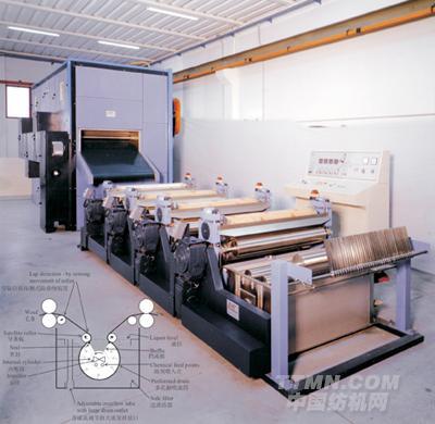 复洗工艺设备--产品--赛特环球机械(青岛)有限公司