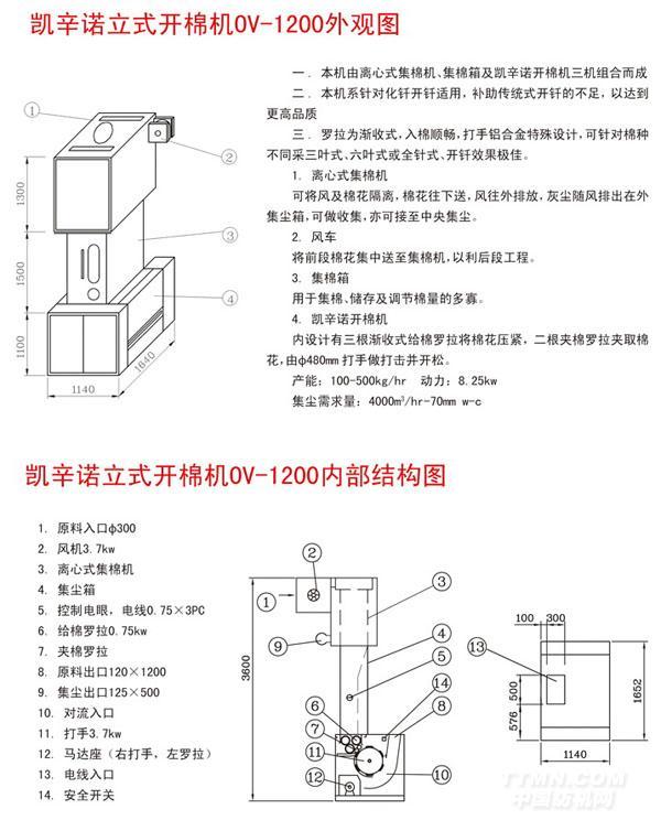 梳棉机plc控制电路图