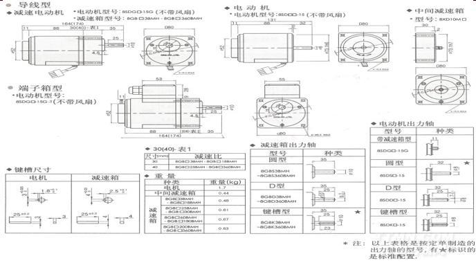 dkm调速电机15w-25w||dkm小型调速马达