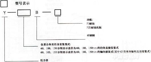 电路 电路图 电子 原理图 530_220