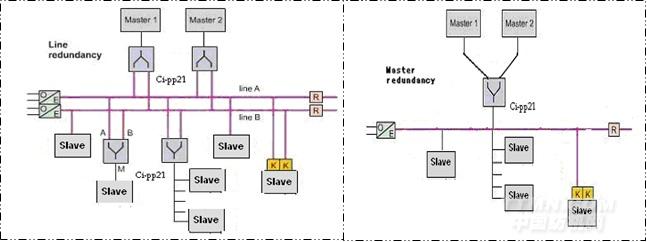 讯记ci系列总线新添成员:双总线光纤中继器,hub中继器
