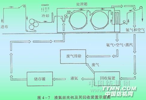 电路 电路图 电子 户型 户型图 平面图 原理图 486_332