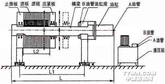 板框压滤机的选型及工作原理