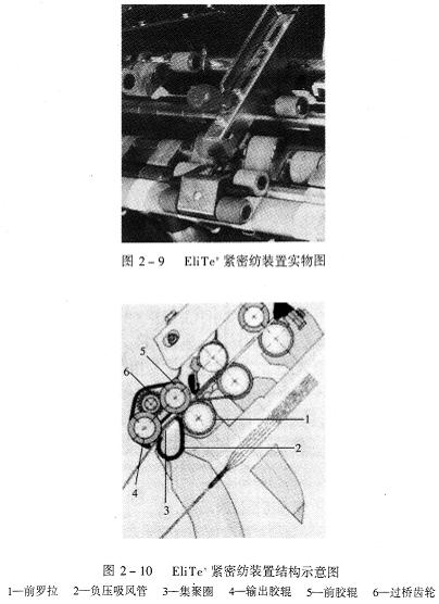 紧密纺系统的结构