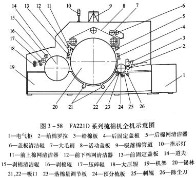 梳棉机221d型电路图