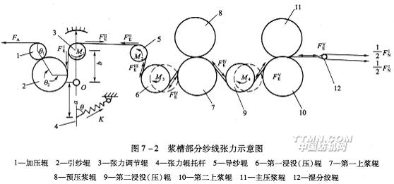 张力传感器电路原理图