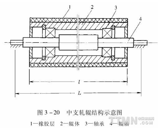 电路 电路图 电子 工程图 平面图 原理图 508_412