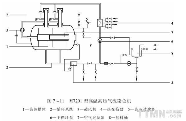 fx3u染色机硬件接线图
