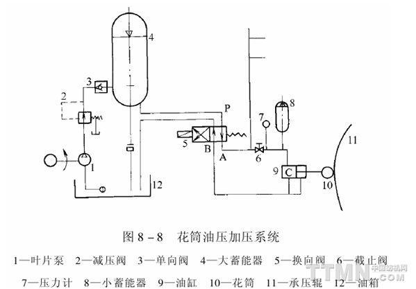 电路 电路图 电子 原理图 599_417