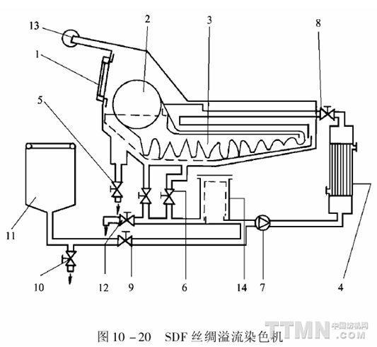 电路 电路图 电子 工程图 平面图 原理图 533_490