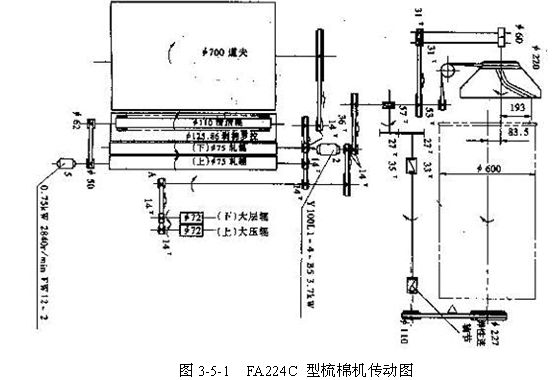 梳棉机的传动和工艺计算: 一、梳棉机的传动 (一)梳棉机的传动要求 在现代纺织设备的传动中,为减少传动级数及传动的误差,主要机件分别采用单独电机传动。 工艺上对梳棉机的传动要求为: 调整工艺参数方便 在传动系统的适当部位设置变换带轮和变换齿轮,以便根据质量,产量和消耗要求调整速度,牵伸等工艺参数。 便于运转操作 生头时道夫需慢速,生头后向快速转换时,道夫应有一个逐步增速的过程;锡林为负荷中心,起动也应具有良好的起动性,并便于起动操作,同时还应给抄磨针准备传动轮。 高速生产时为防堵防轧,输出机件与喂给机