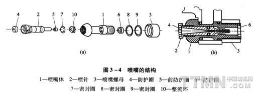 电路 电路图 电子 原理图 516_188
