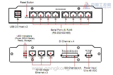 moxa rs422串口接线图