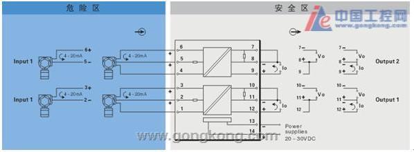 产品信息   通用技术规格   给变送器提供驱动电压 16.5~28V。   将变送器 4~20mA 信号隔离传送。   可选择 4~20mA 或1~5V 信号输出,或其它所需的直流信号。   模块化表芯设计,无需零点和满度调节电位器。   带有工作电源指示灯。   双通道,两路隔离输入两路隔离输出,本安输入回路 [Exia]IIC,输入回路短路保护。    即插即拔式接线端子,DIN导轨卡式安装。   描述   AO 5044现场电源信号输入隔离式安全栅,是以两路独立的输入通道向现场危险区域
