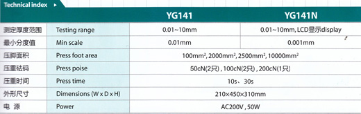 YG141N数字式织物厚度仪