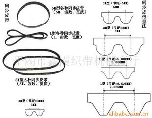织带机、织带机配件同步皮带