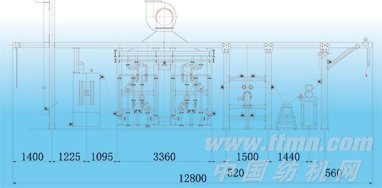 YMH003A型气体圆烧毛联合机