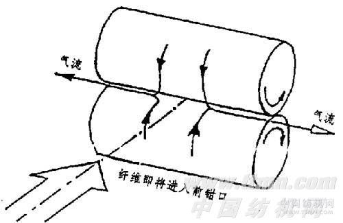 粗纱的原理_南京长江大桥是如何利用玄武岩纤维进行维修加固的