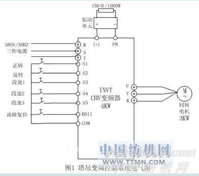 chv100变频器在塔吊回转控制中的应用-纺织学院-中国