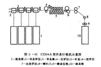粗纱机pv401电路图