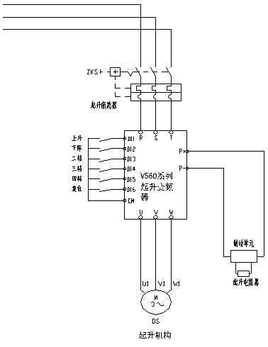 0高性能矢量变频器